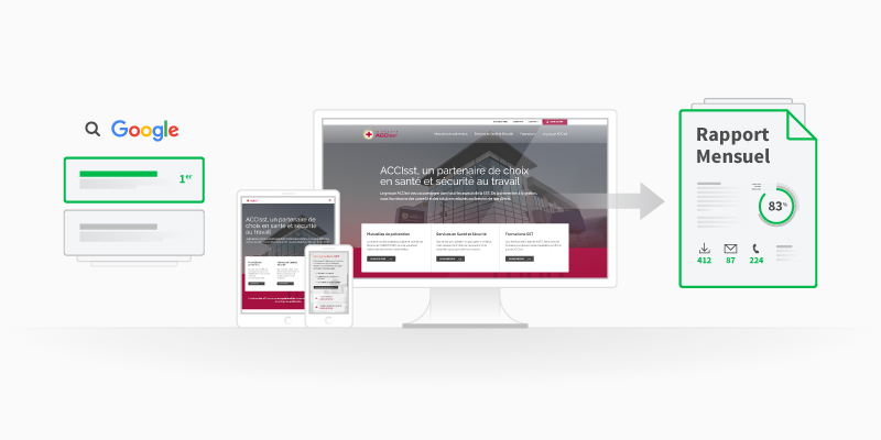 mock up d'un site Web optimisé pour le SEO