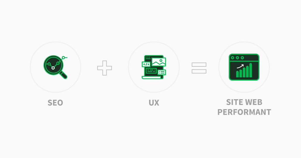 L'expérience UX pour le SEO
