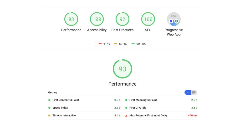 L'arborescence pour l'expérience utilisateur (UX) avec Google Lighthouse