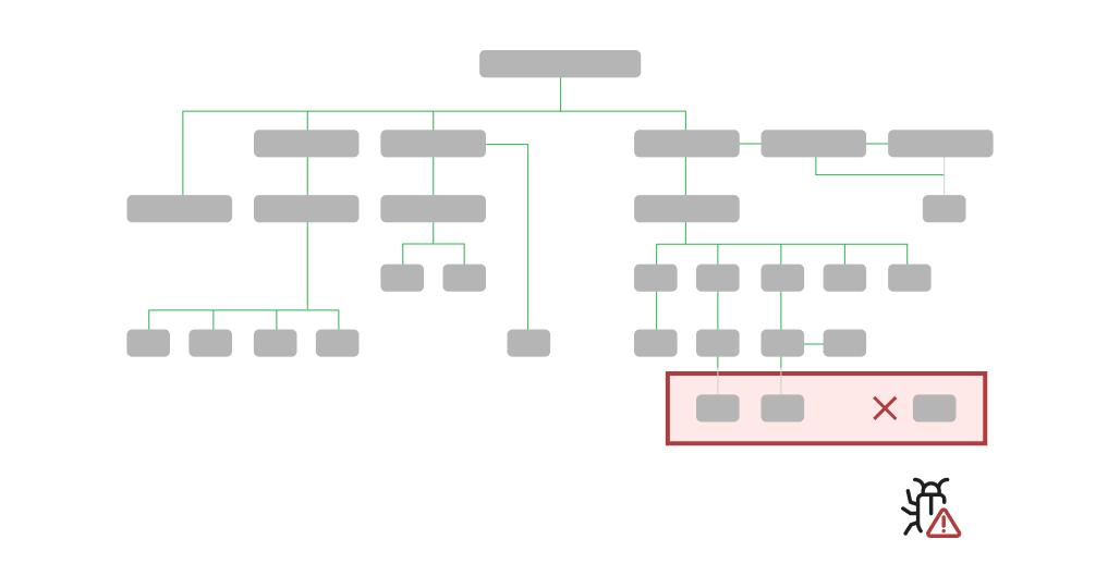 Structure d'un site Web