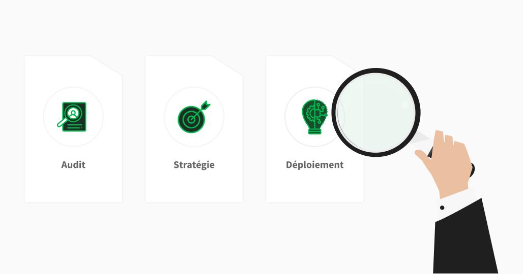 Étape de recherche pour faire un audit, une stratégie et un déploiement pour un site internet